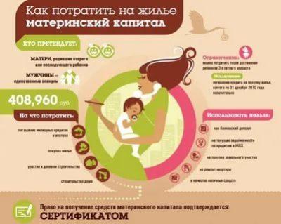 Как скоро можно использовать материнский капитал