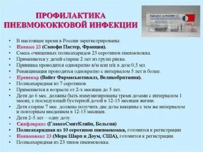 В каком возрасте делают прививку от пневмококка