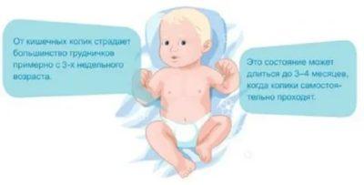 Когда начинаются колики у малыша