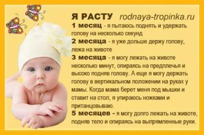 В каком возрасте ребенок начинает держать голову