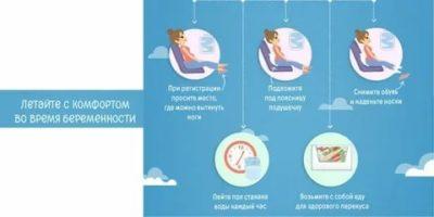 Можно ли летать на самолете в первые недели беременности