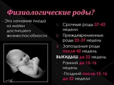 Какой нормальный срок для родов