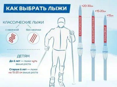Как правильно выбрать беговые лыжи для ребенка
