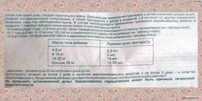 Сколько можно дать ребенку парацетамола в таблетках