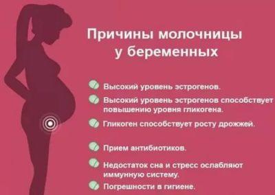 Можно ли забеременеть во время лечения молочницы