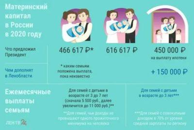 Сколько дают материнский капитал за третьего ребенка