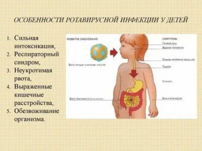 Сколько заразен человек после ротавирусной инфекции