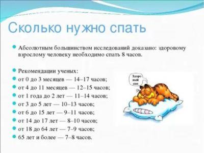 Сколько часов в сутки должен спать 12 летний ребенок