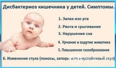 Как проявляется дисбактериоз у грудного ребенка