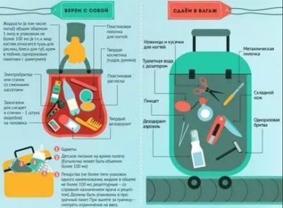 Можно ли взять в самолет воду для ребенка