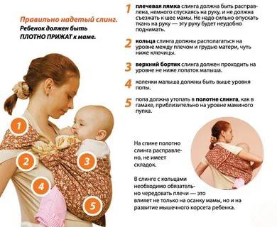 Как правильно носить ребенка в слинге с кольцами