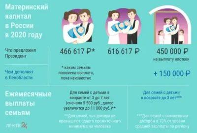 Какая сумма материнского капитала на 2020 год