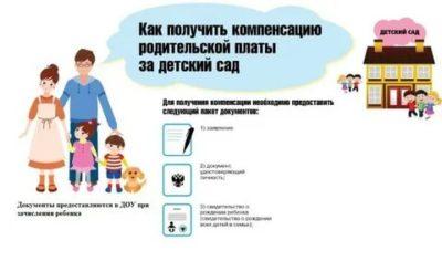 Где оформить компенсацию за детский сад