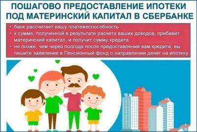 Какие документы нужны для получения ипотеки под материнский капитал