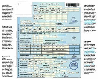 Какие документы нужны для оформления больничного листа по беременности