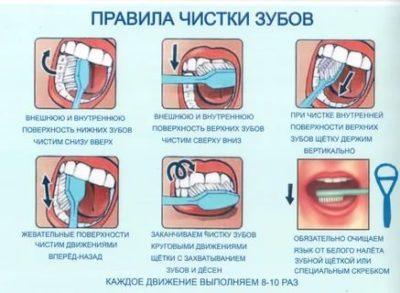 Можно ли детям чистить зубы ультразвуком