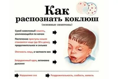 Какая температура при коклюше у детей