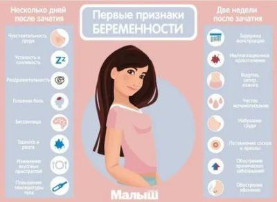 Как проявляются первые признаки беременности