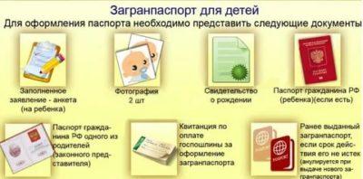 Какие документы нужны на загранпаспорт для ребенка