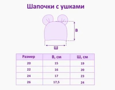 Как выбрать размер шапочки для новорожденного