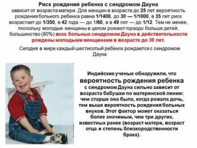 Какая вероятность родить ребенка с синдромом Дауна