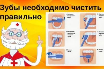 Как научить ребенка правильно чистить зубы