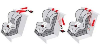 Как правильно установить детское кресло