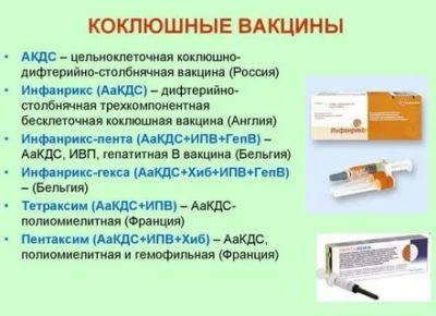 Что включает в себя прививка Акдс
