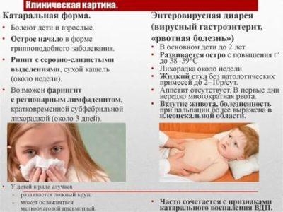 Сколько дней ребенок заразен при Энтеровирусе