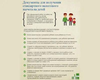Какие документы нужны для возврата налога за детей