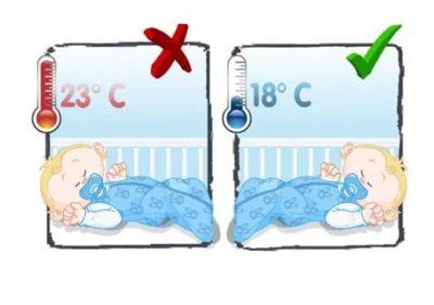 Сколько градусов должно быть в комнате для младенца