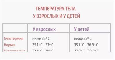 Какая температура норма для ребенка