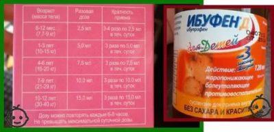 Сколько раз в день можно давать ребенку ибуфен