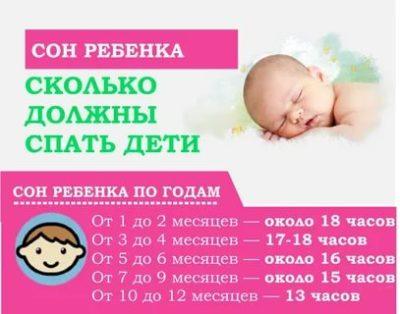 Сколько раз в день спит ребенок в 1 год