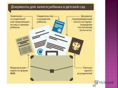 Какие документы нужны для перевода ребенка в детский сад
