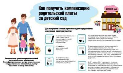 Кому положена компенсация за детский сад
