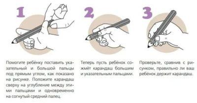 Как научить ребенка правильно держать ложку карандаш
