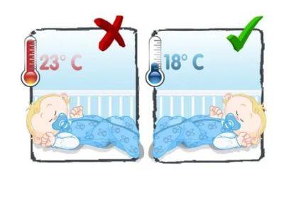 Какая температура должна быть в комнате у новорожденного ребенка