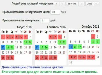 Как высчитать дни овуляции