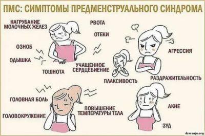 Какие симптомы могут быть во время месячных