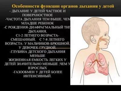 Какое должно быть дыхание у новорожденного