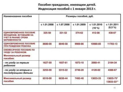 Сколько платят по уходу за ребенком до 1 5 лет
