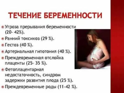 Как долго длится токсикоз при беременности
