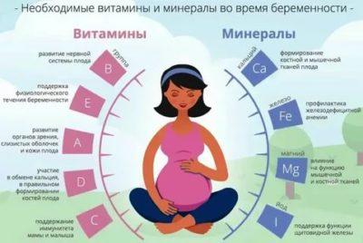 Нужно ли принимать витамины во время беременности