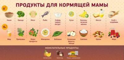 Что можно есть кормящей маме в роддоме