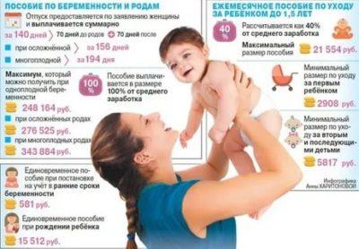 Сколько платят беременным